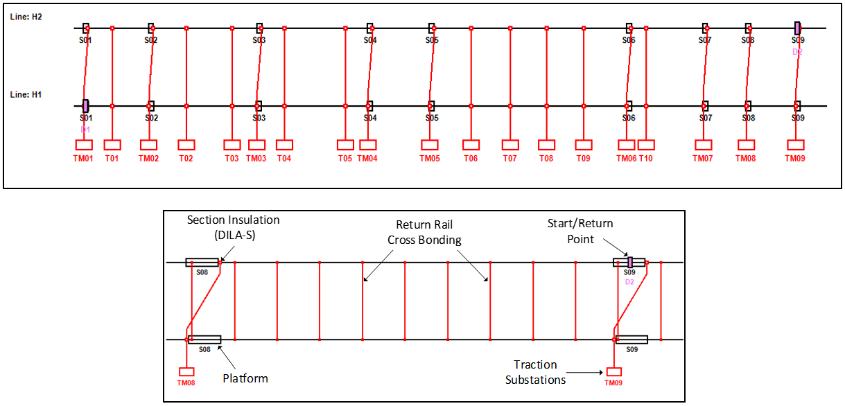 Line Representation and Some Components in Zoomed-in View 2
