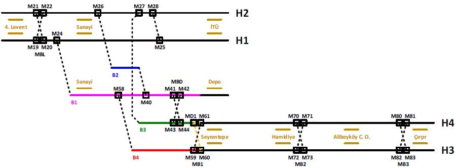 Hi-Simux Railway Design User Interface